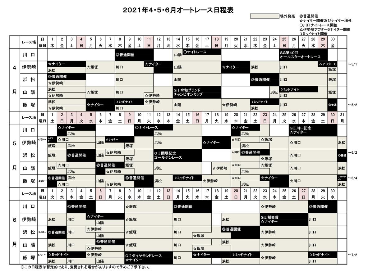 2021年度前期オートレース開催日程(4~9月)が決定しました – 浜松 ...